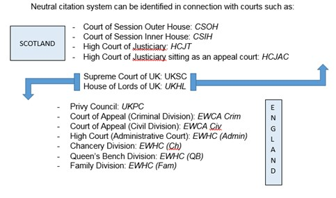 courts-1