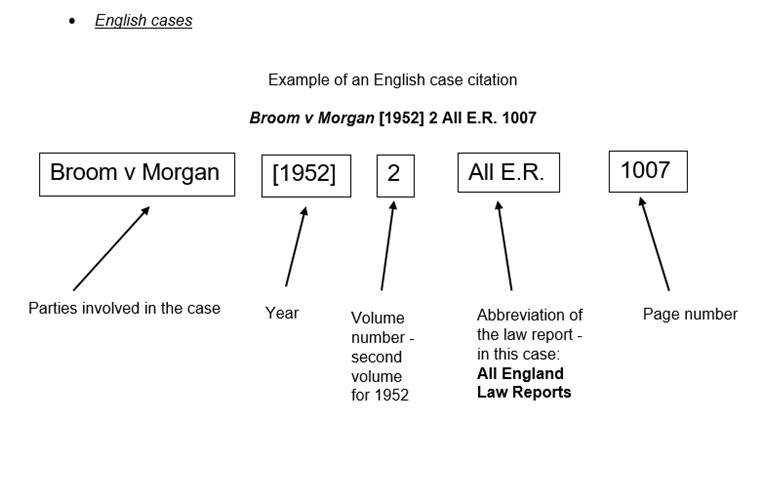 english-cases