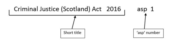scottish-act